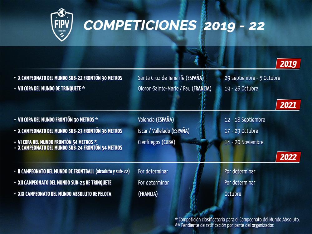 https://fepelota.com/wp-content/uploads/2021/07/Competiciones-2019-2022-copia.jpg